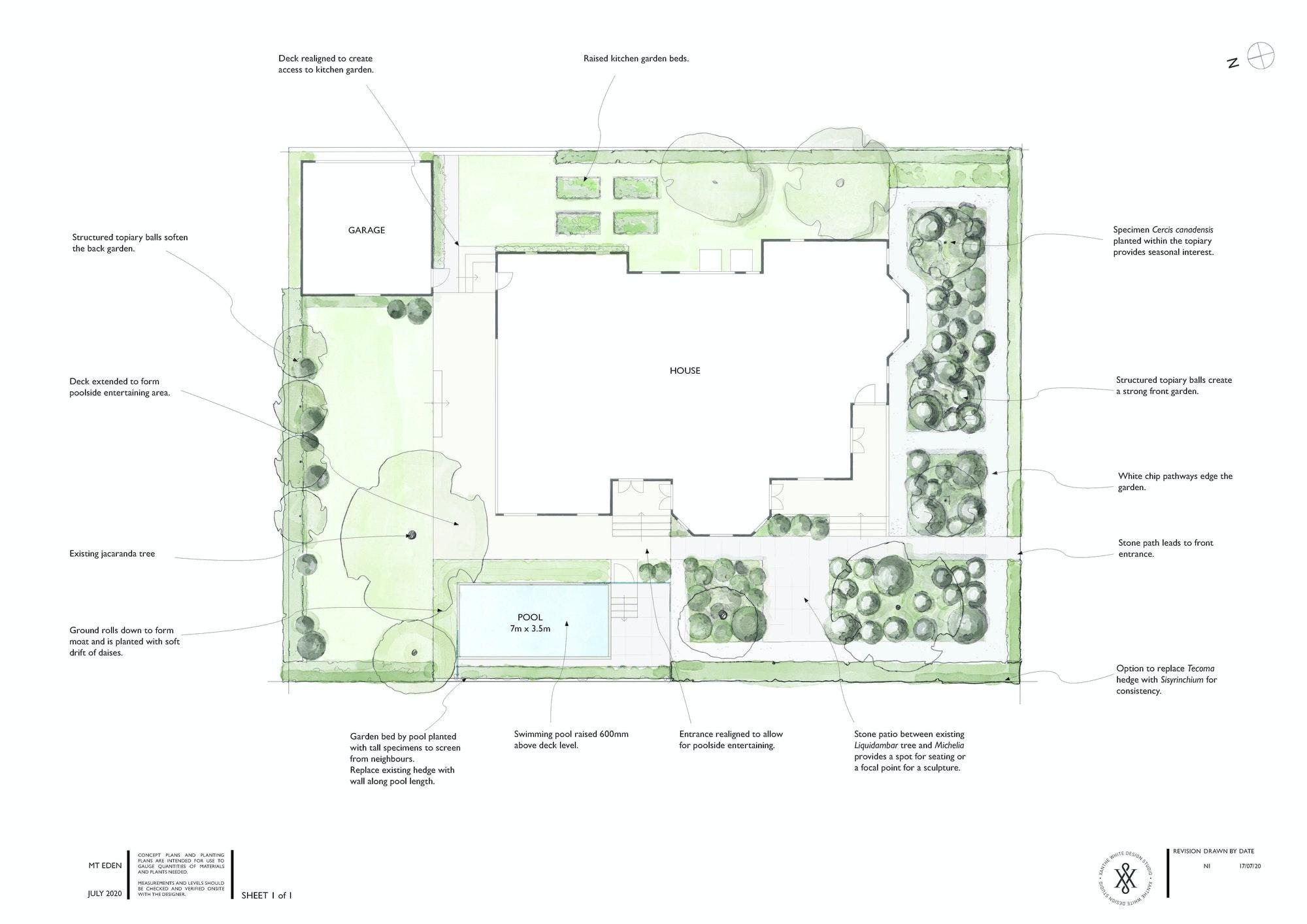 Concept green web